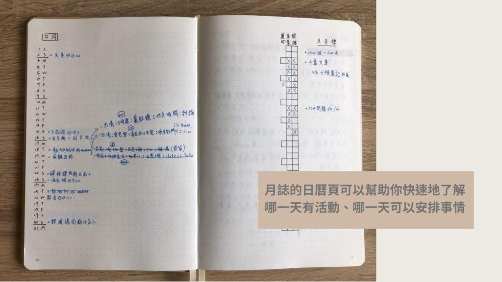 子彈筆記入門-月誌