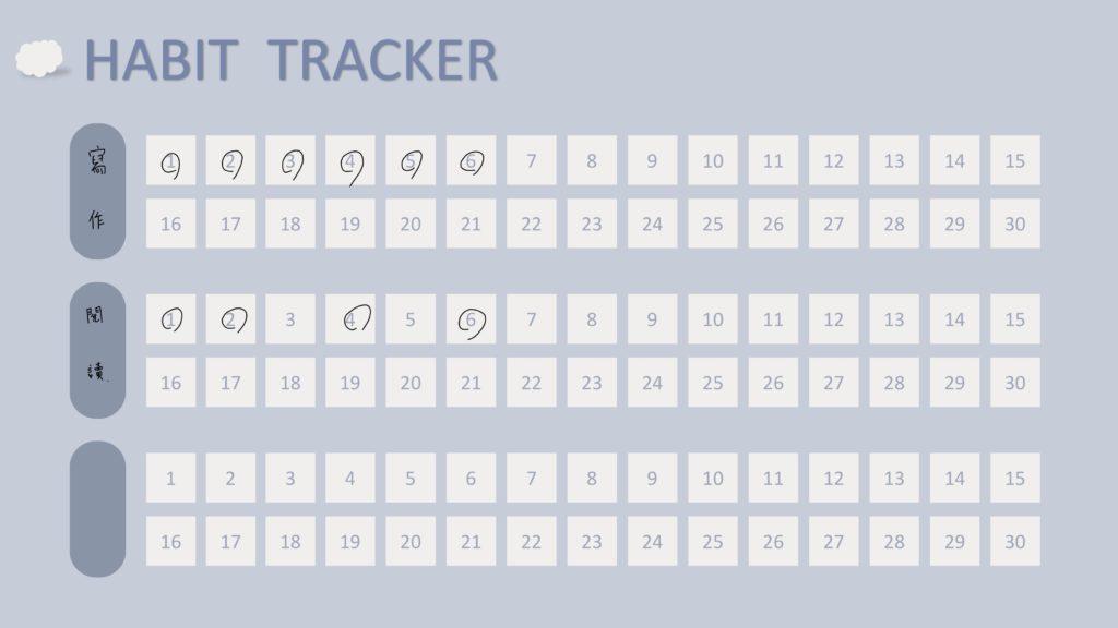 2021年6月子彈筆記設計-使用示範-習慣追蹤
