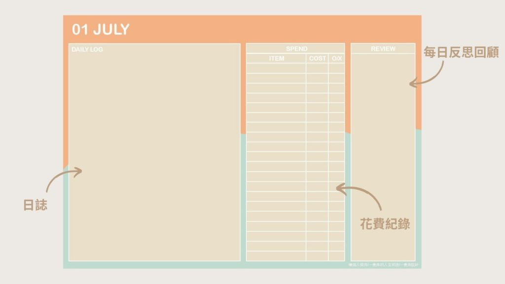 2021年7月子彈筆記設計-日誌 July bullet journal template-daily log