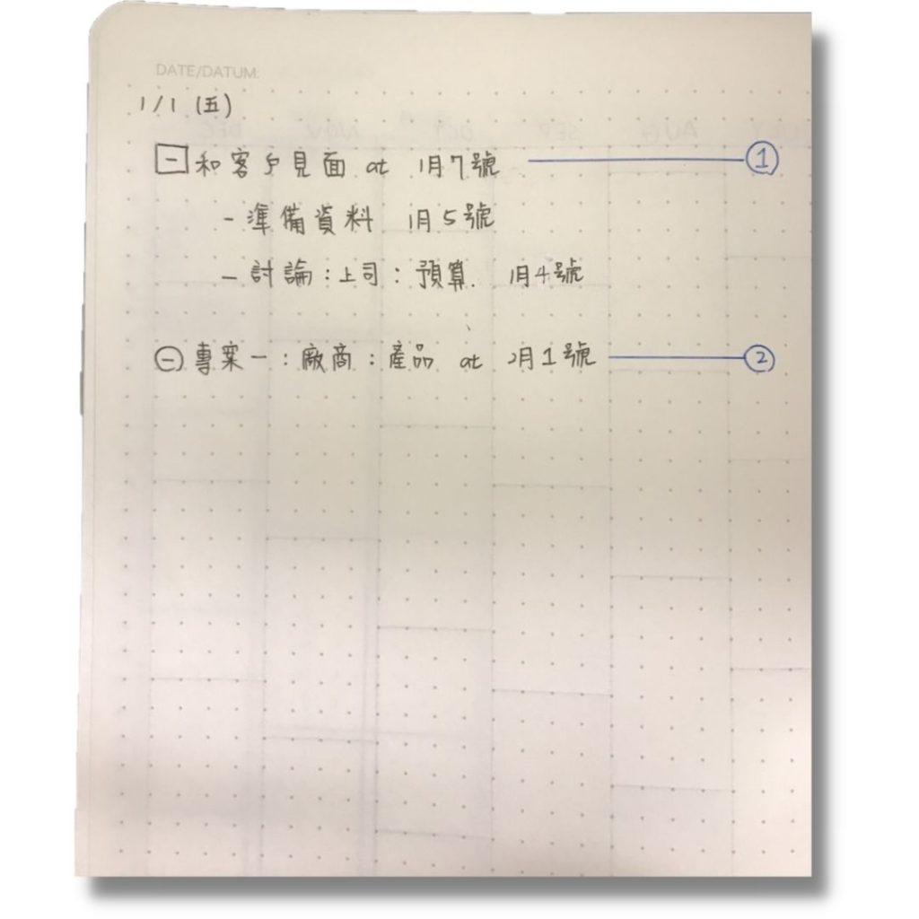 日曆索引calendex-日誌