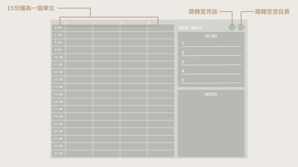 2021年8月子彈筆記設計-日誌