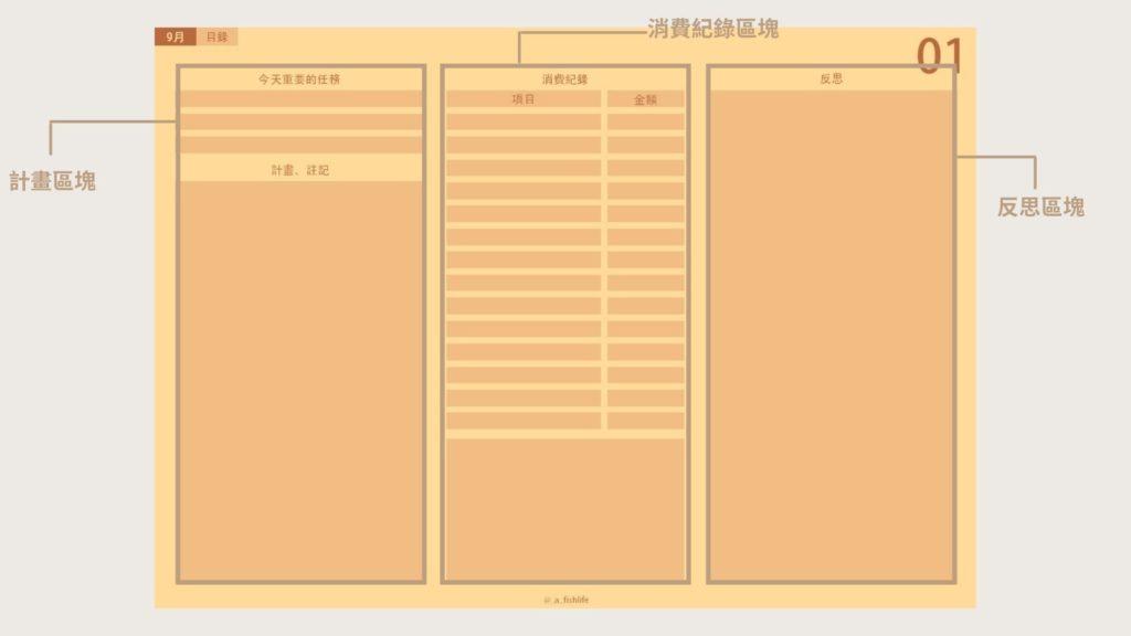 2021年9月子彈筆記設計-日誌