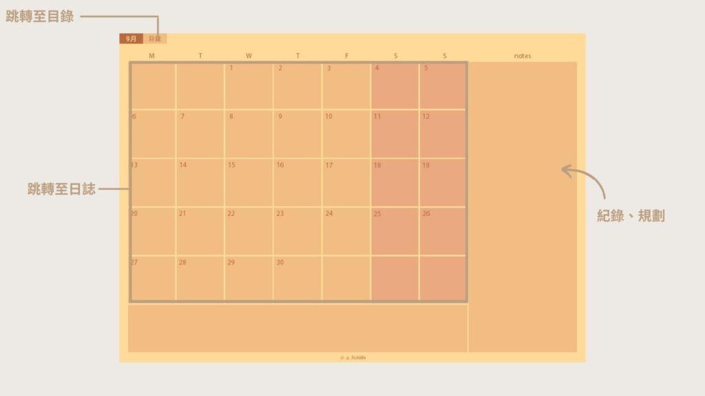 2021年9月子彈筆記設計-月誌