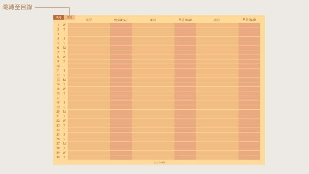 2021年9月子彈筆記設計-飲食紀錄