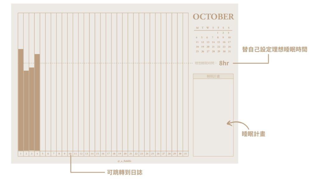 2021年10月子彈筆記設計:睡眠追蹤