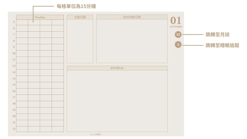 2021年10月子彈筆記設計:日誌
